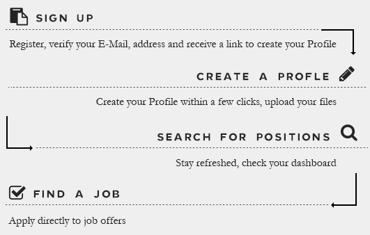 Home - Exclusive Job Portal